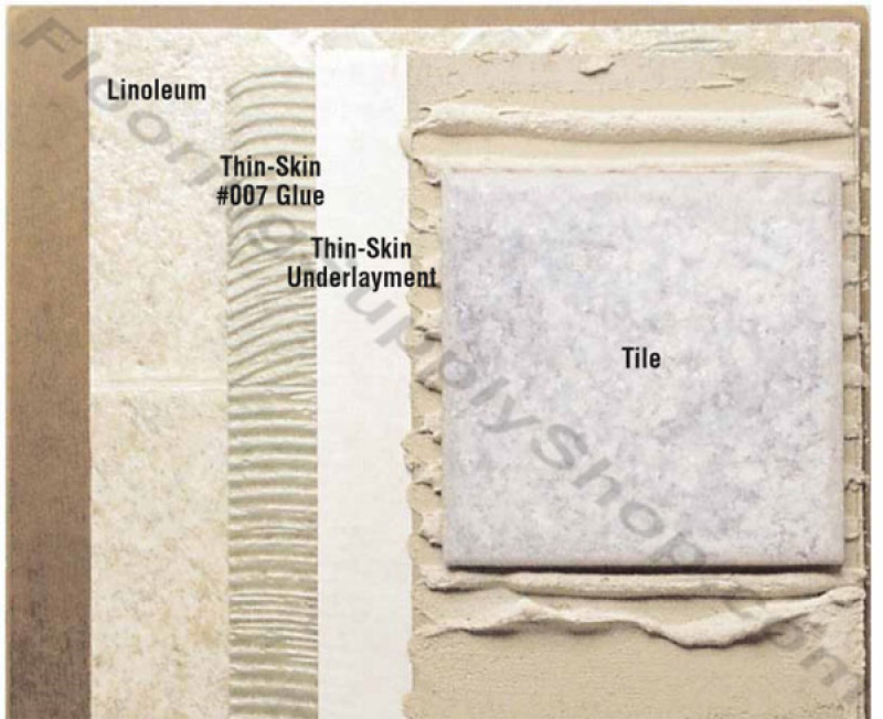Tavy Thin Skin Underlayment System Roll By