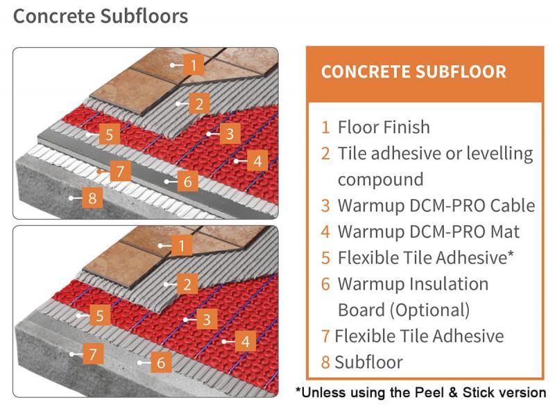 Warmup Uncoupling Membrane Underfloor Heat Membrane Cut