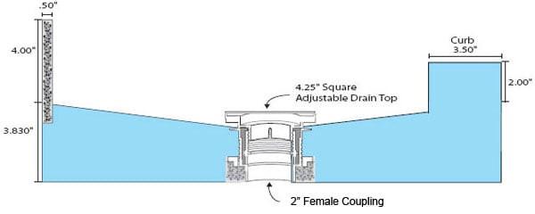 PreFormed Shower pan, Ready Made shower Pan, PreFormed Tile redi COMPONENTS