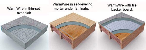 warmwire spool SunTouch warmwire, radiant floor Warmwire, suntouch electric warmwire warmwire kits, under floor heating, suntouch radiant floor heating