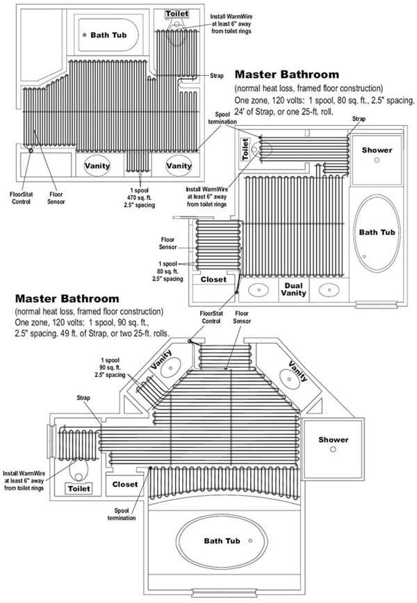 warmwire spool SunTouch warmwire, floor warming, radiant floor Warmwire, suntouch electric warmwire warmwire kits, under floor heating, suntouch radiant floor heating