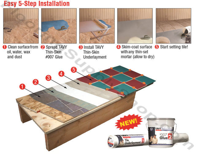Tavy Thin Skin Underlayment System With 007 By